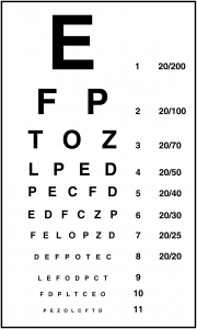 Distance Vision Check Chart